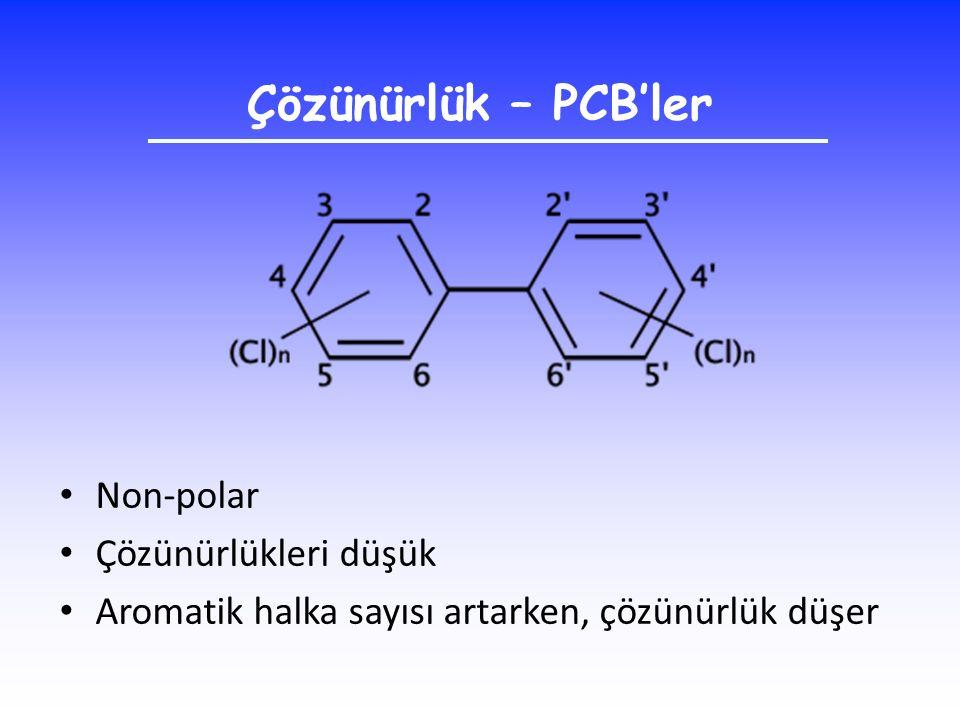 Çözünürlük – PCB'ler Non-polar Çözünürlükleri düşük