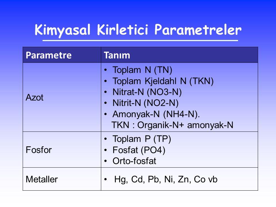 Kimyasal Kirletici Parametreler