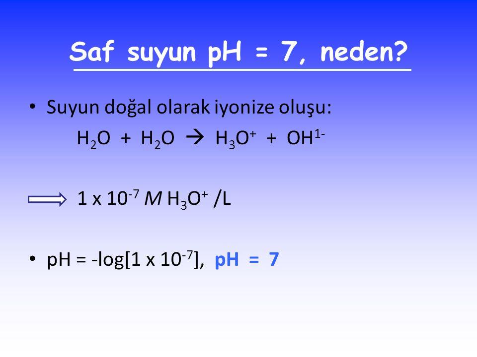 Saf suyun pH = 7, neden Suyun doğal olarak iyonize oluşu: