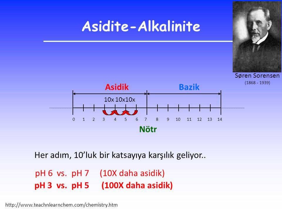 Asidite-Alkalinite Asidik Bazik Nötr
