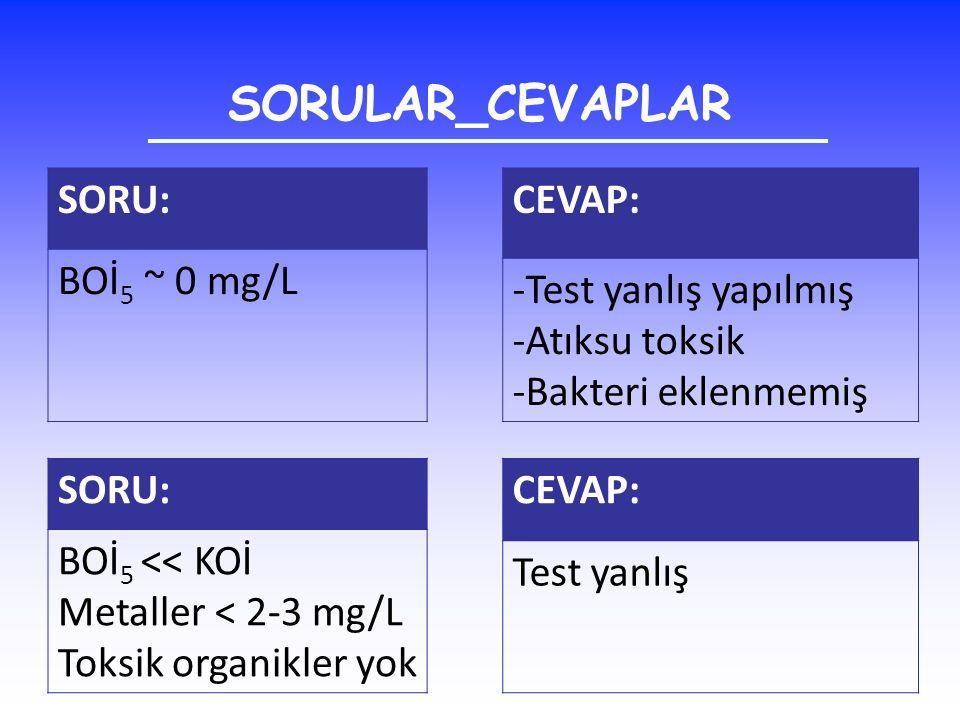 SORULAR_CEVAPLAR SORU: BOİ5 ~ 0 mg/L CEVAP: -Test yanlış yapılmış
