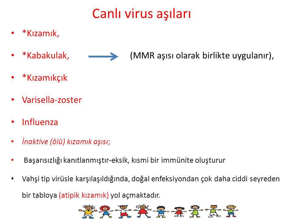 Canlı virus aşıları *Kızamık,