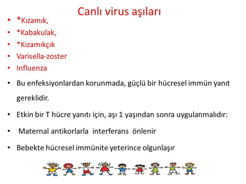 Canlı virus aşıları *Kızamık, *Kabakulak, *Kızamıkçık Varisella-zoster