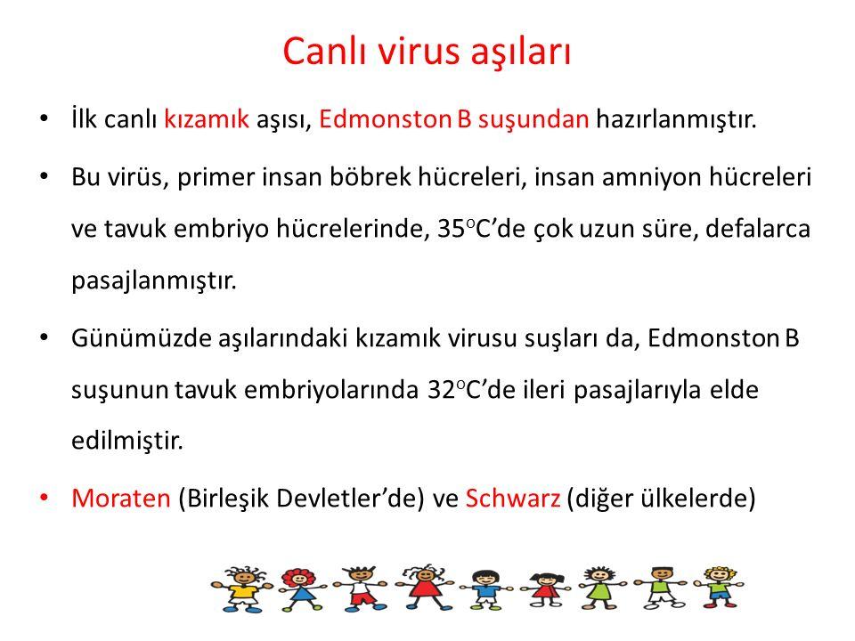 Canlı virus aşıları İlk canlı kızamık aşısı, Edmonston B suşundan hazırlanmıştır.