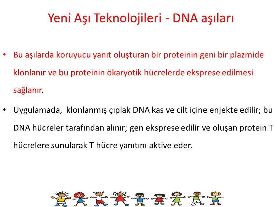 Yeni Aşı Teknolojileri - DNA aşıları
