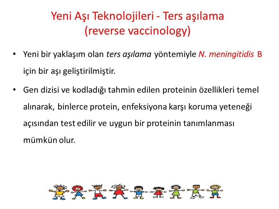 Yeni Aşı Teknolojileri - Ters aşılama (reverse vaccinology)