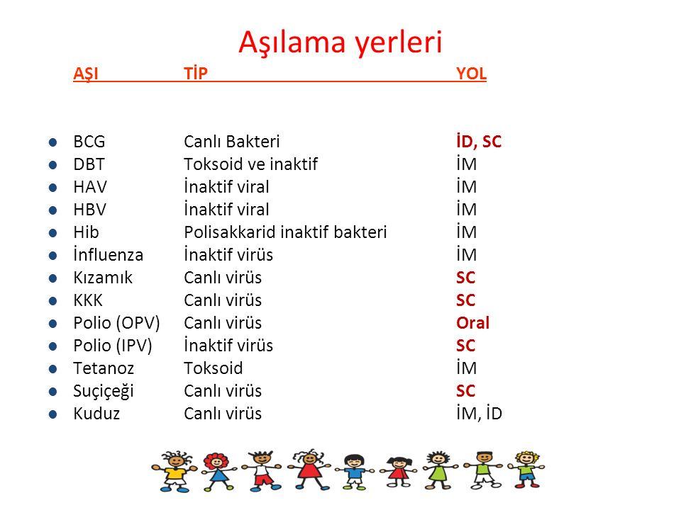 Aşılama yerleri BCG Canlı Bakteri İD, SC DBT Toksoid ve inaktif İM