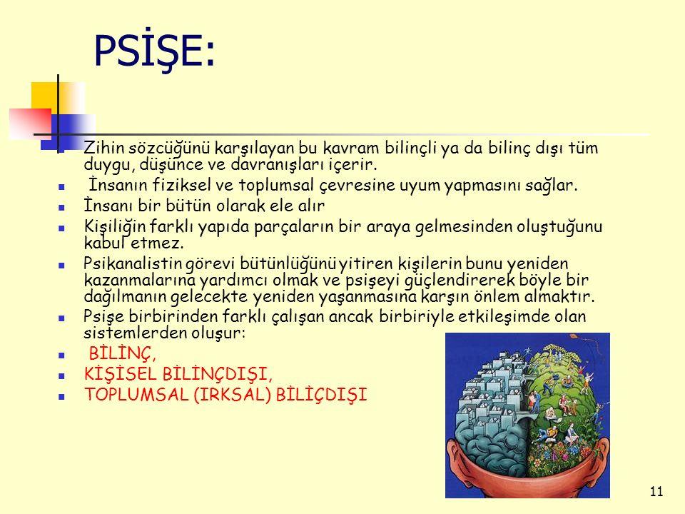 PSİŞE: Zihin sözcüğünü karşılayan bu kavram bilinçli ya da bilinç dışı tüm duygu, düşünce ve davranışları içerir.