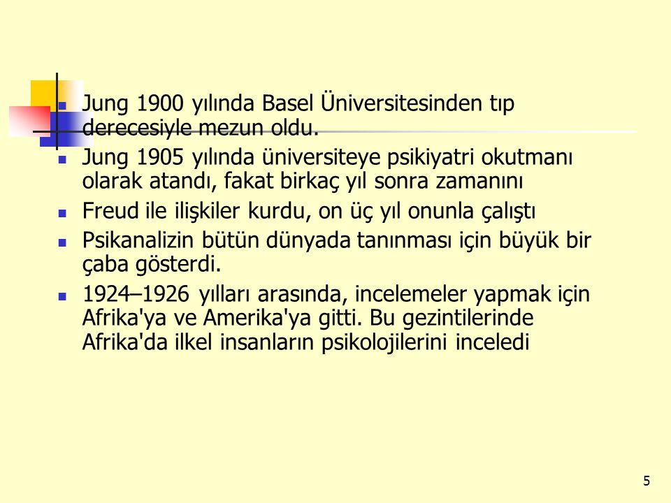 Jung 1900 yılında Basel Üniversitesinden tıp derecesiyle mezun oldu.