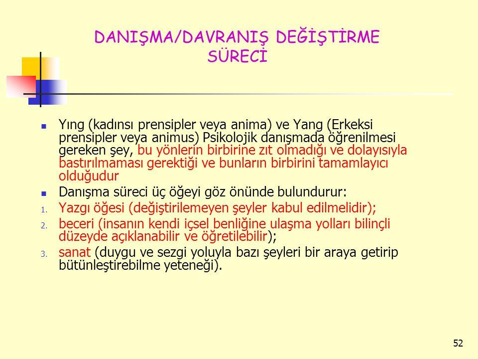 DANIŞMA/DAVRANIŞ DEĞİŞTİRME SÜRECİ