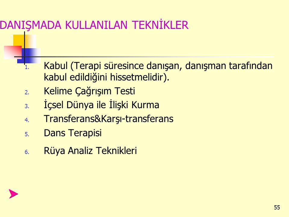 DANIŞMADA KULLANILAN TEKNİKLER