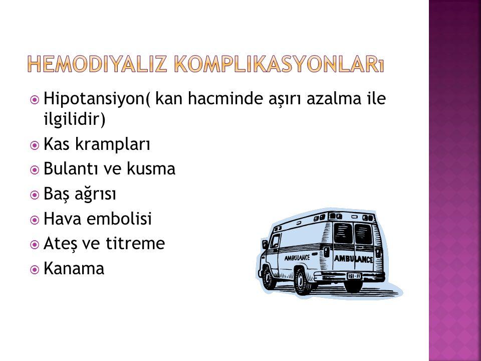 Hemodiyaliz komplikasyonları