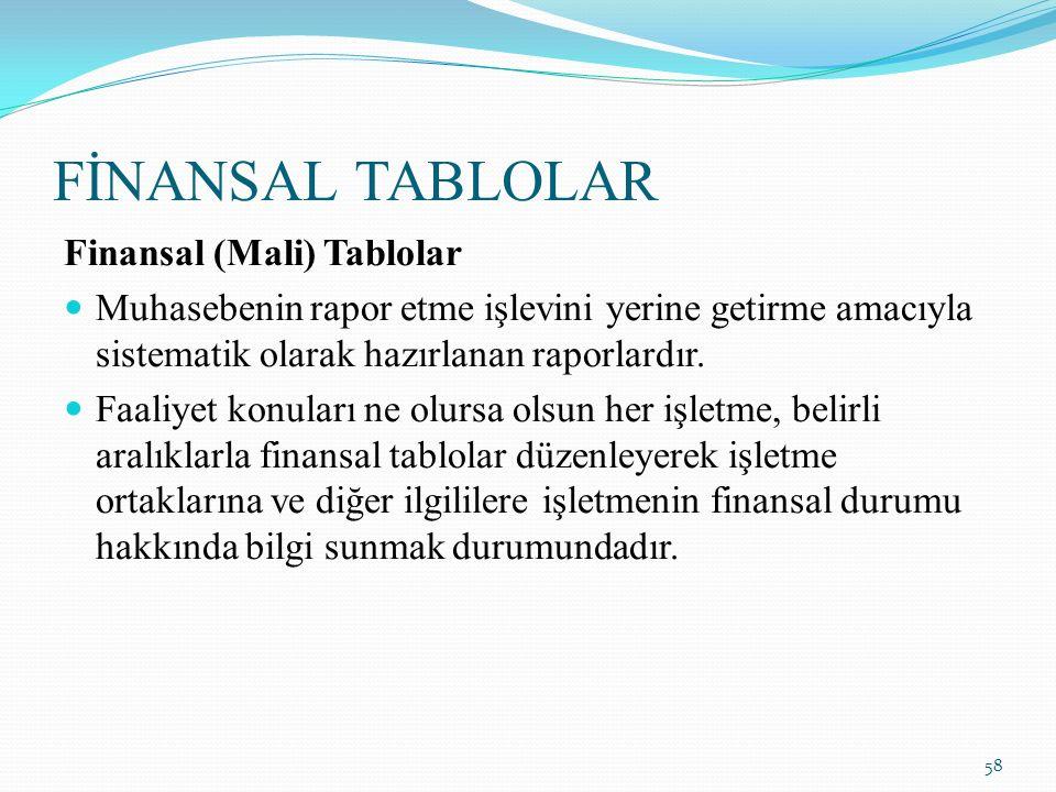 FİNANSAL TABLOLAR Finansal (Mali) Tablolar