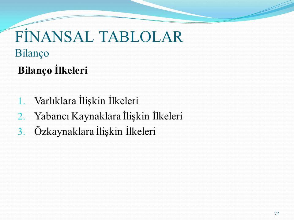 FİNANSAL TABLOLAR Bilanço