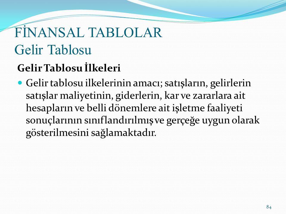 FİNANSAL TABLOLAR Gelir Tablosu