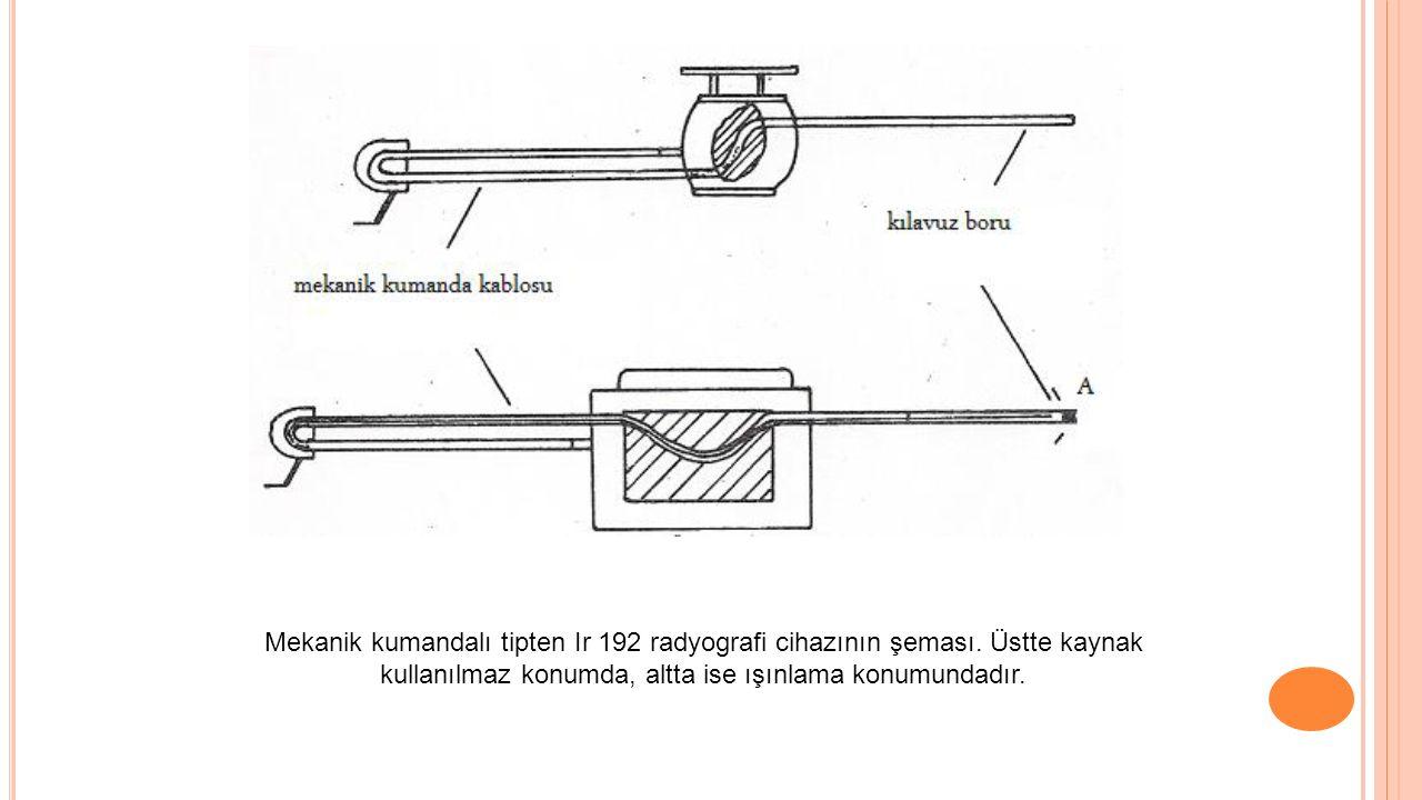 Mekanik kumandalı tipten Ir 192 radyografi cihazının şeması