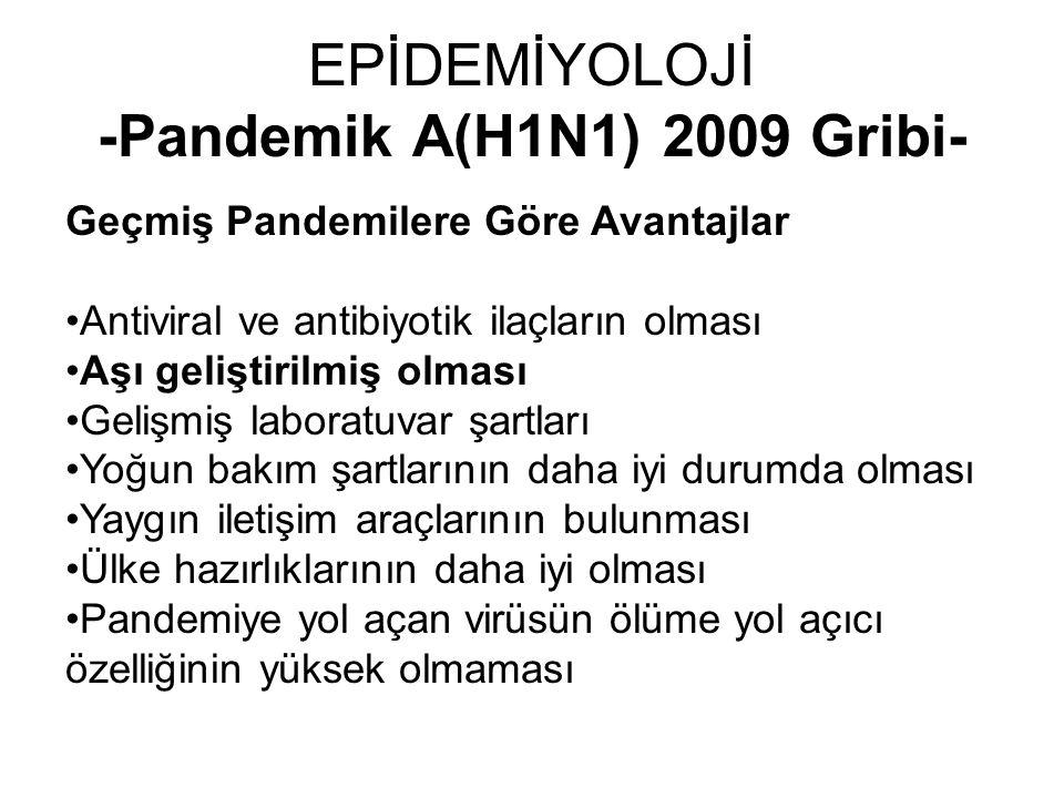 EPİDEMİYOLOJİ -Pandemik A(H1N1) 2009 Gribi-