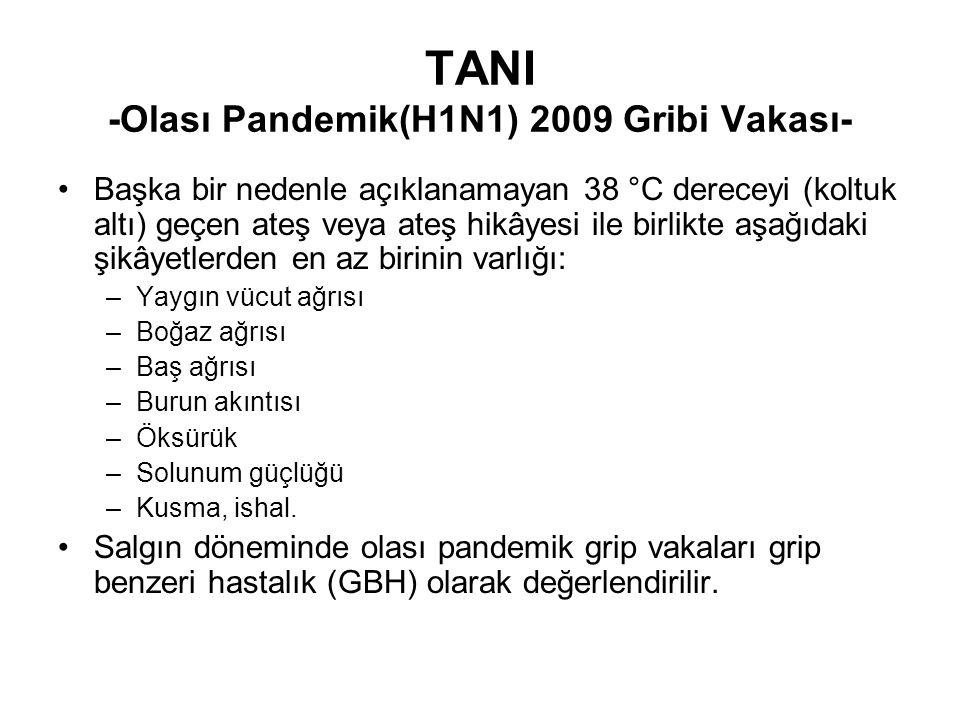 TANI -Olası Pandemik(H1N1) 2009 Gribi Vakası-