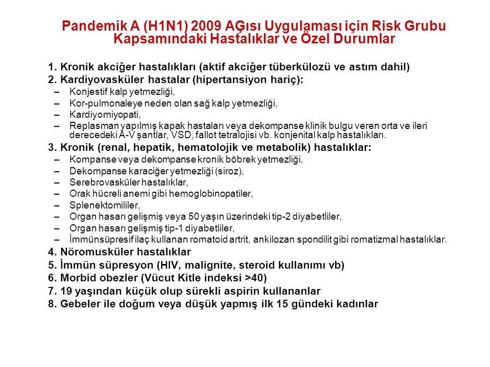 2. Kardiyovasküler hastalar (hipertansiyon hariç):