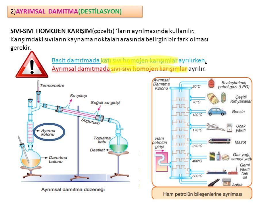 2)AYRIMSAL DAMITMA(DESTİLASYON)