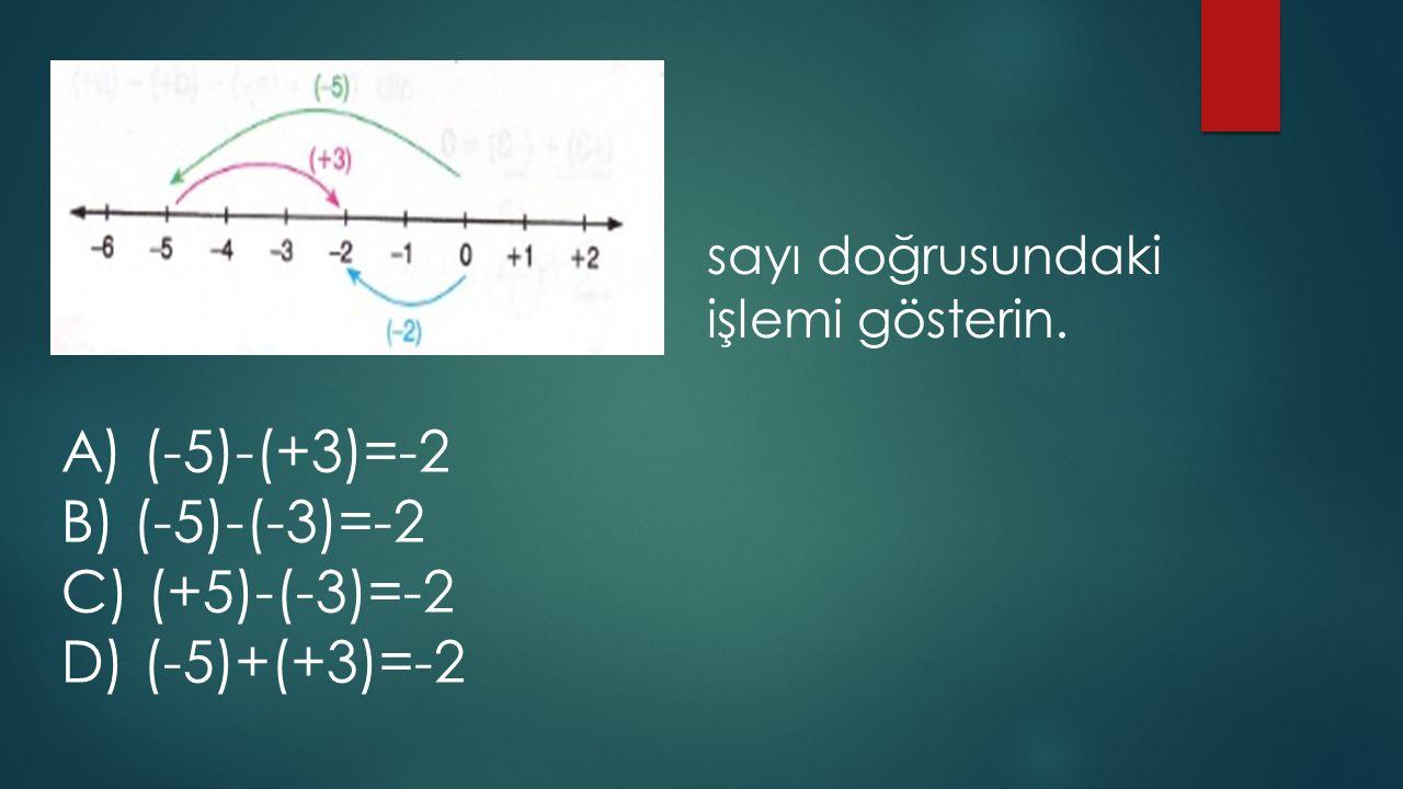 A) (-5)-(+3)=-2 B) (-5)-(-3)=-2 C) (+5)-(-3)=-2 D) (-5)+(+3)=-2