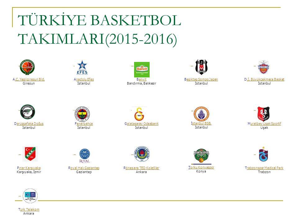 TÜRKİYE BASKETBOL TAKIMLARI(2015-2016)