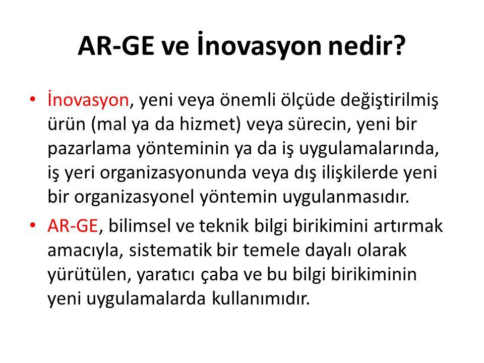 AR-GE ve İnovasyon nedir