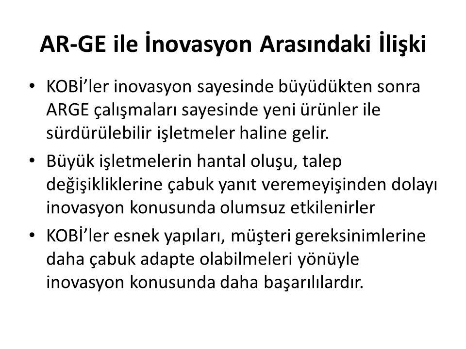 AR-GE ile İnovasyon Arasındaki İlişki