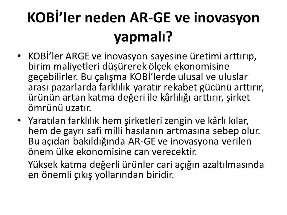 KOBİ'ler neden AR-GE ve inovasyon yapmalı