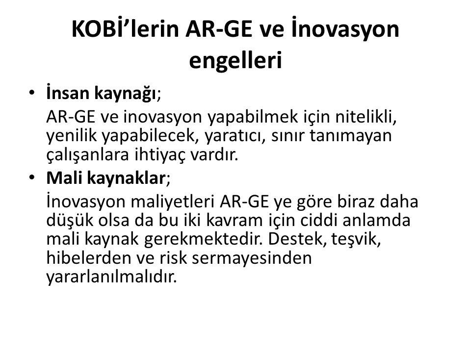 KOBİ'lerin AR-GE ve İnovasyon engelleri