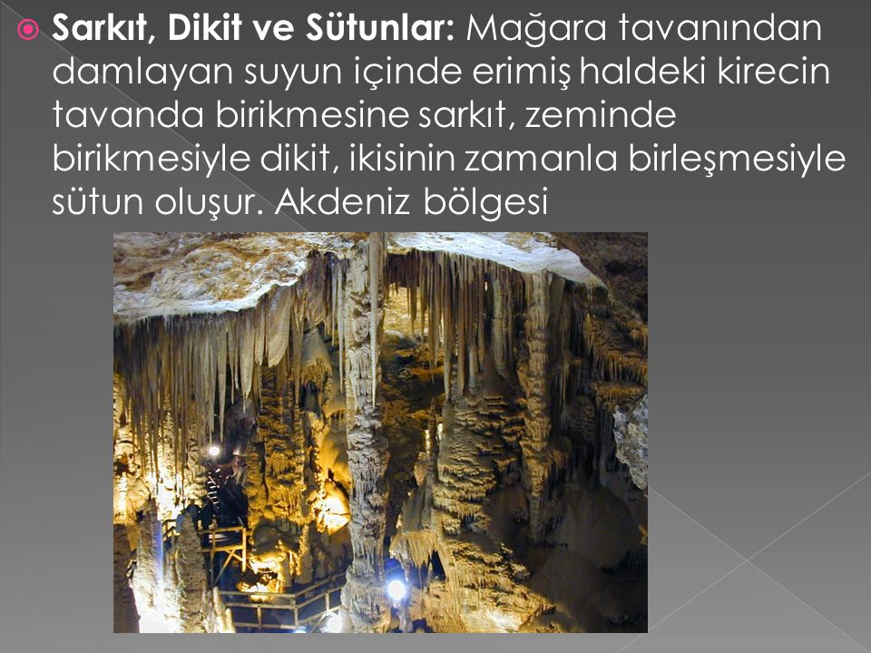 Sarkıt, Dikit ve Sütunlar: Mağara tavanından damlayan suyun içinde erimiş haldeki kirecin tavanda birikmesine sarkıt, zeminde birikmesiyle dikit, ikisinin zamanla birleşmesiyle sütun oluşur.