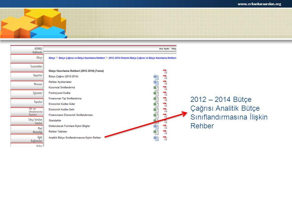 www.erkankaraarslan.org 2012 – 2014 Bütçe Çağrısı Analitik Bütçe Sınıflandırmasına İlişkin Rehber
