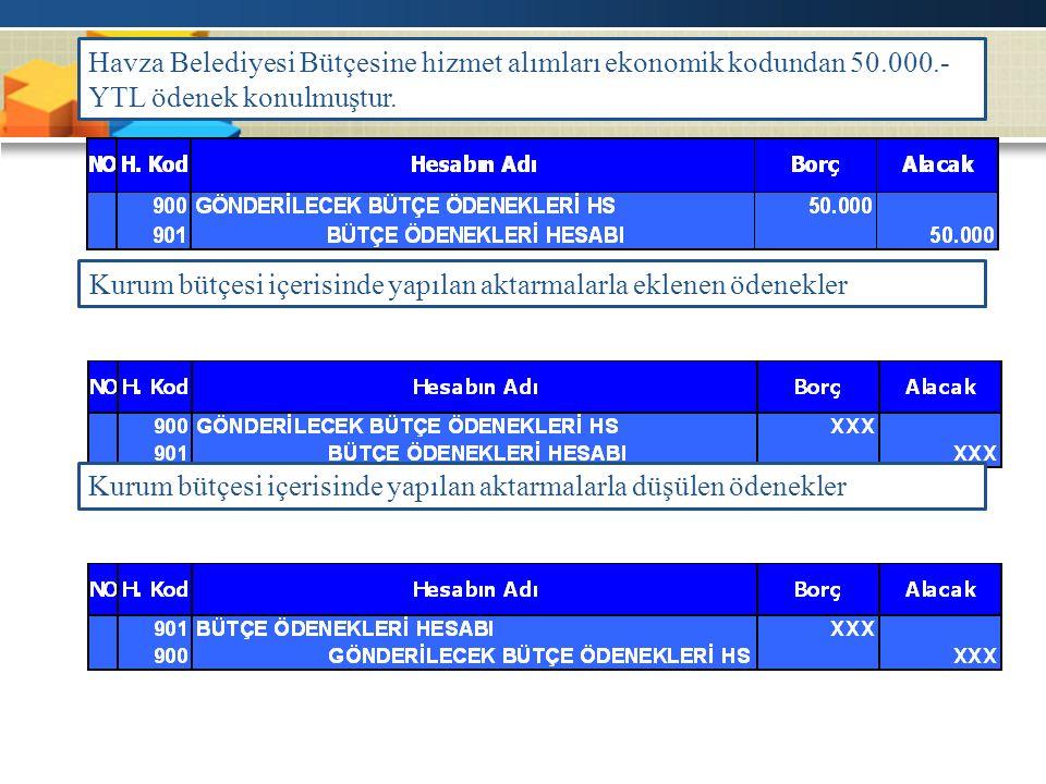 Havza Belediyesi Bütçesine hizmet alımları ekonomik kodundan 50. 000