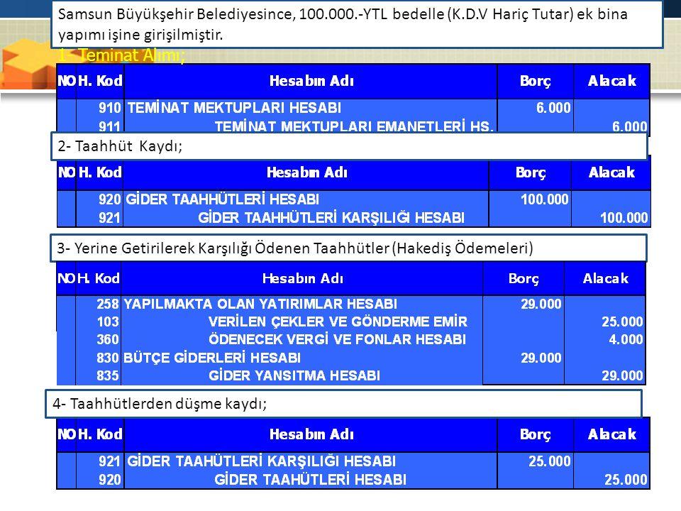 Samsun Büyükşehir Belediyesince, 100. 000. -YTL bedelle (K. D