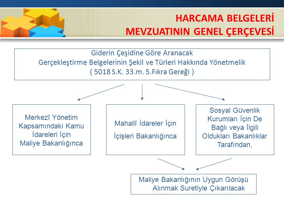 MEVZUATININ GENEL ÇERÇEVESİ