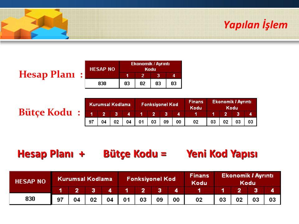 Yapılan İşlem Hesap Planı + Bütçe Kodu = Yeni Kod Yapısı Hesap Planı :