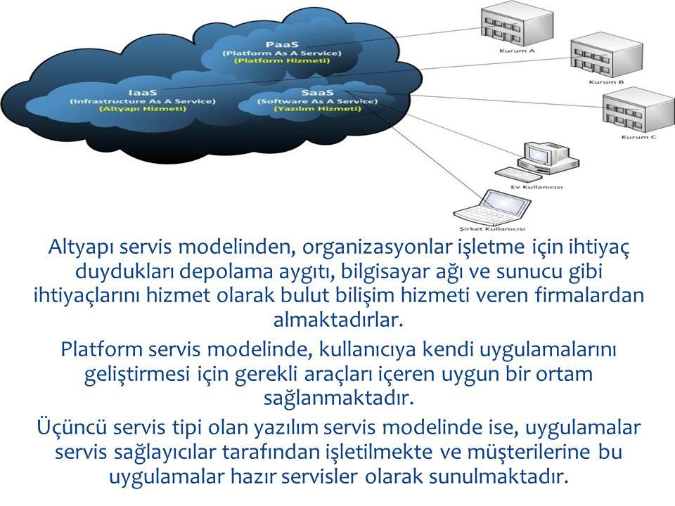 Altyapı servis modelinden, organizasyonlar işletme için ihtiyaç duydukları depolama aygıtı, bilgisayar ağı ve sunucu gibi ihtiyaçlarını hizmet olarak bulut bilişim hizmeti veren firmalardan almaktadırlar.