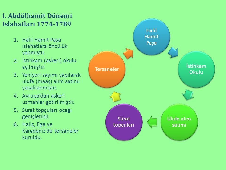 I. Abdülhamit Dönemi Islahatları 1774-1789