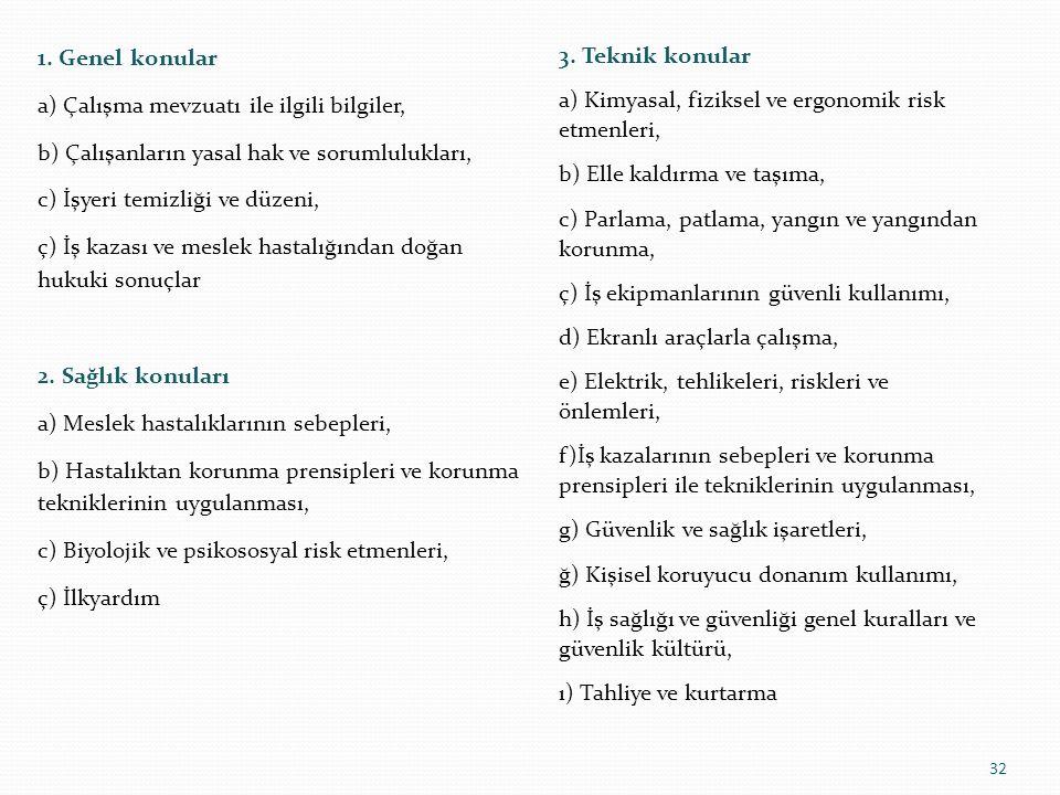 1. Genel konular a) Çalışma mevzuatı ile ilgili bilgiler, b) Çalışanların yasal hak ve sorumlulukları,