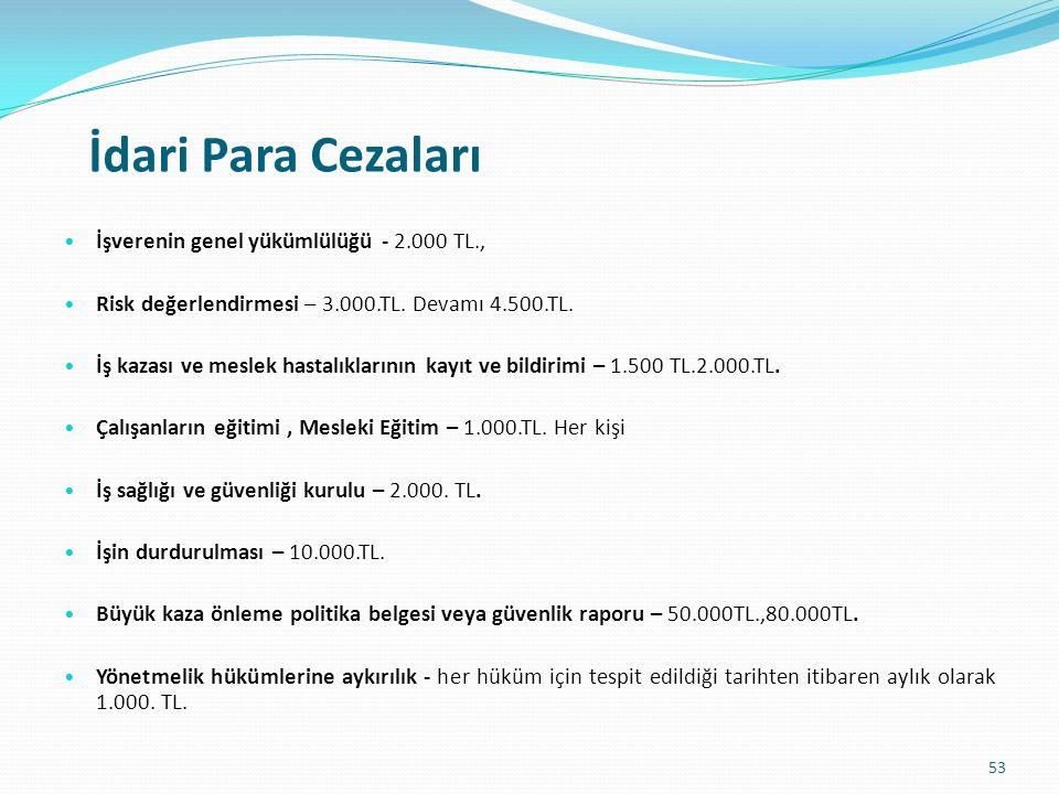 İdari Para Cezaları İşverenin genel yükümlülüğü - 2.000 TL.,