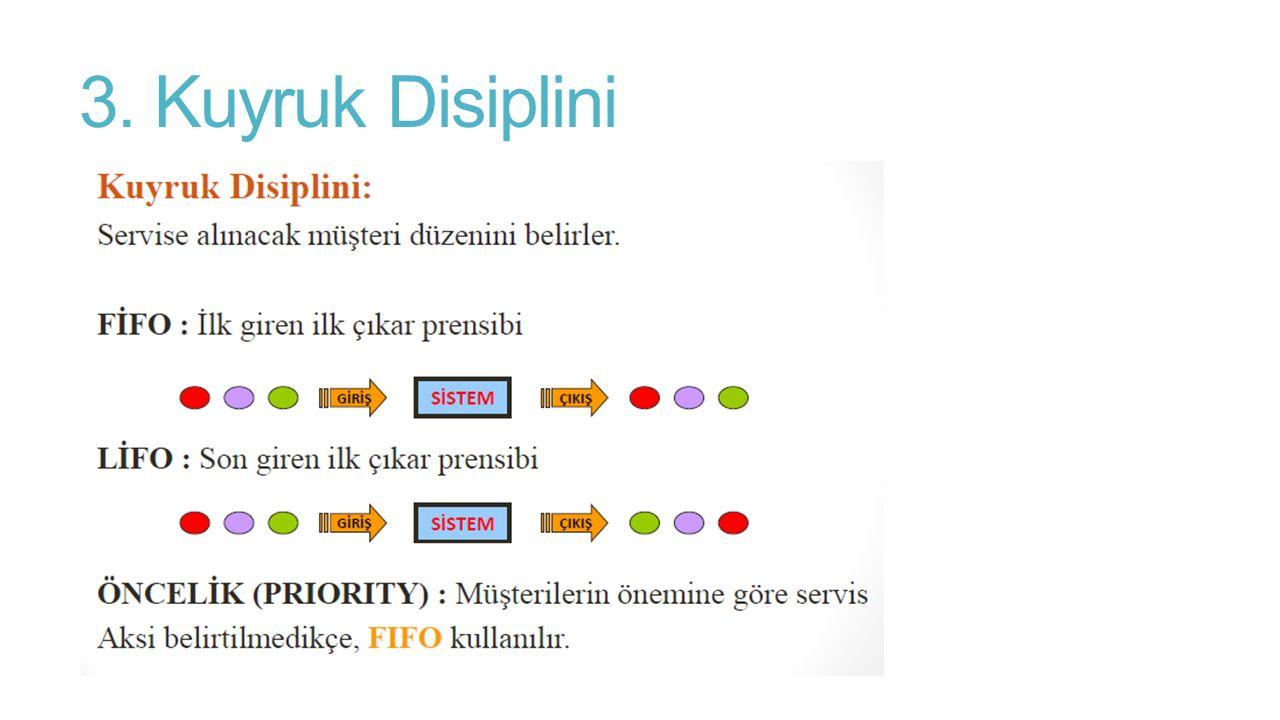 3. Kuyruk Disiplini