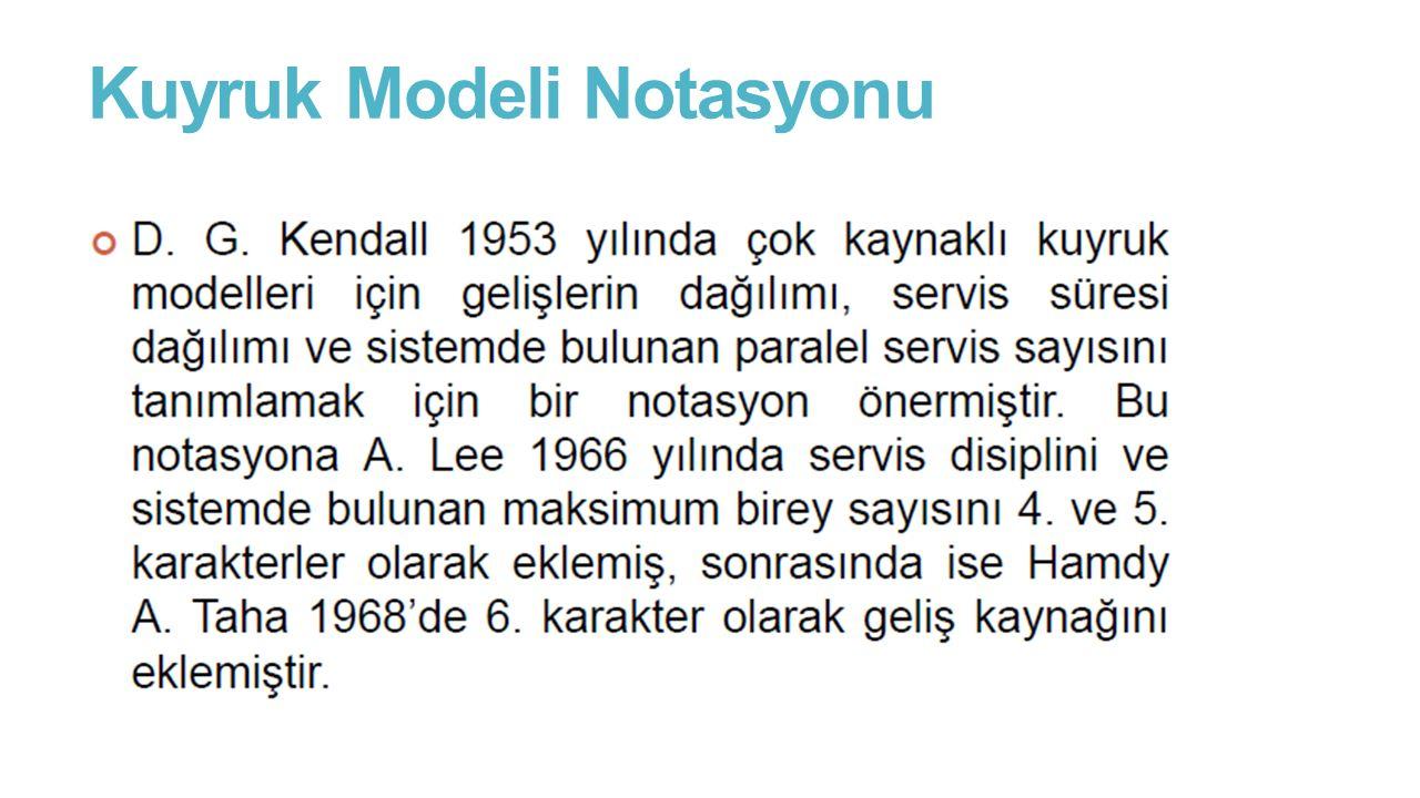 Kuyruk Modeli Notasyonu