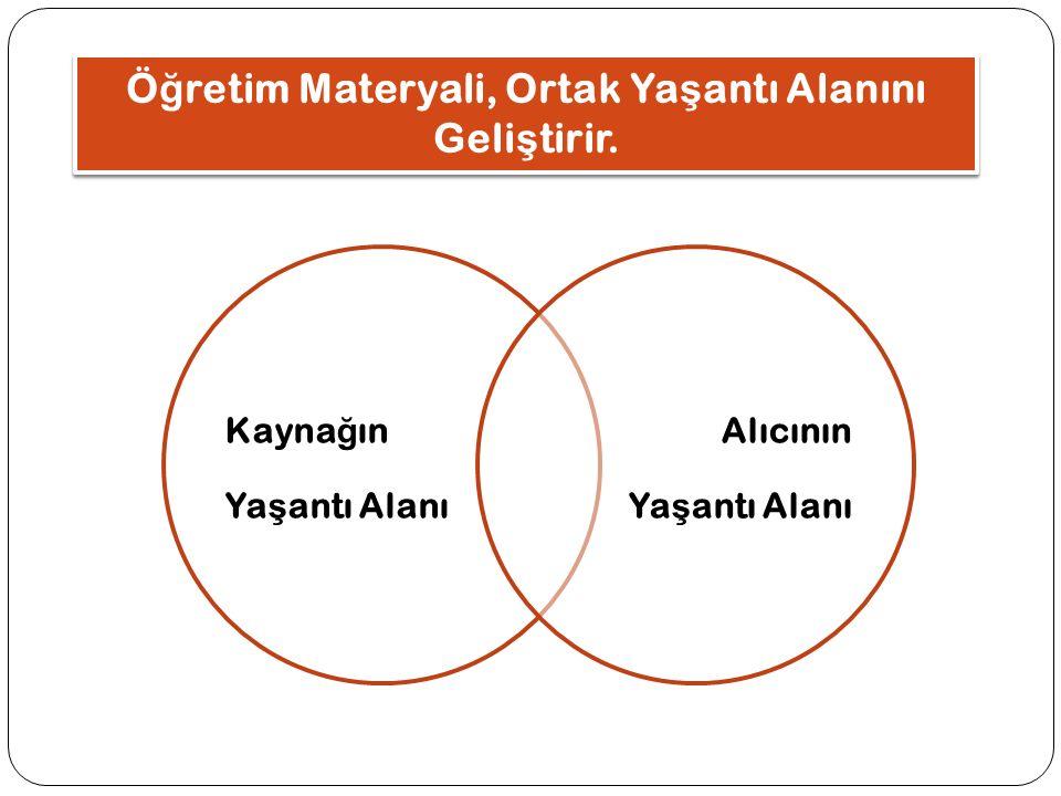 Öğretim Materyali, Ortak Yaşantı Alanını Geliştirir.