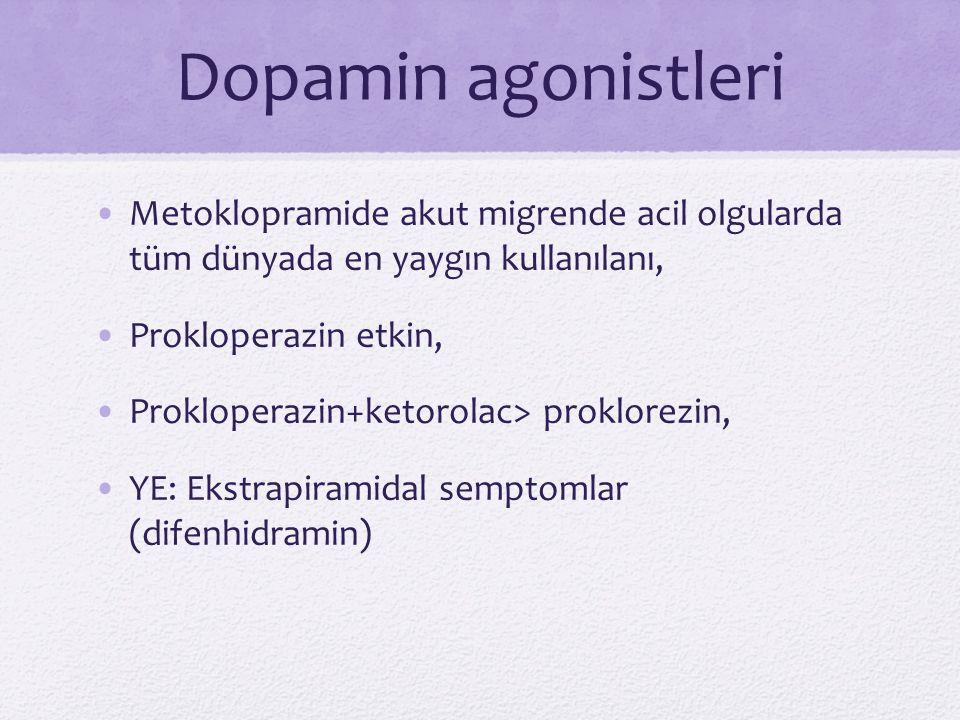 Dopamin agonistleri Metoklopramide akut migrende acil olgularda tüm dünyada en yaygın kullanılanı,
