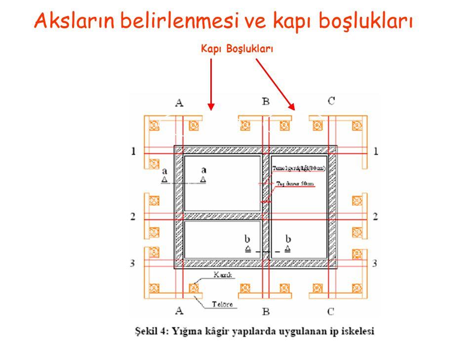 Aksların belirlenmesi ve kapı boşlukları