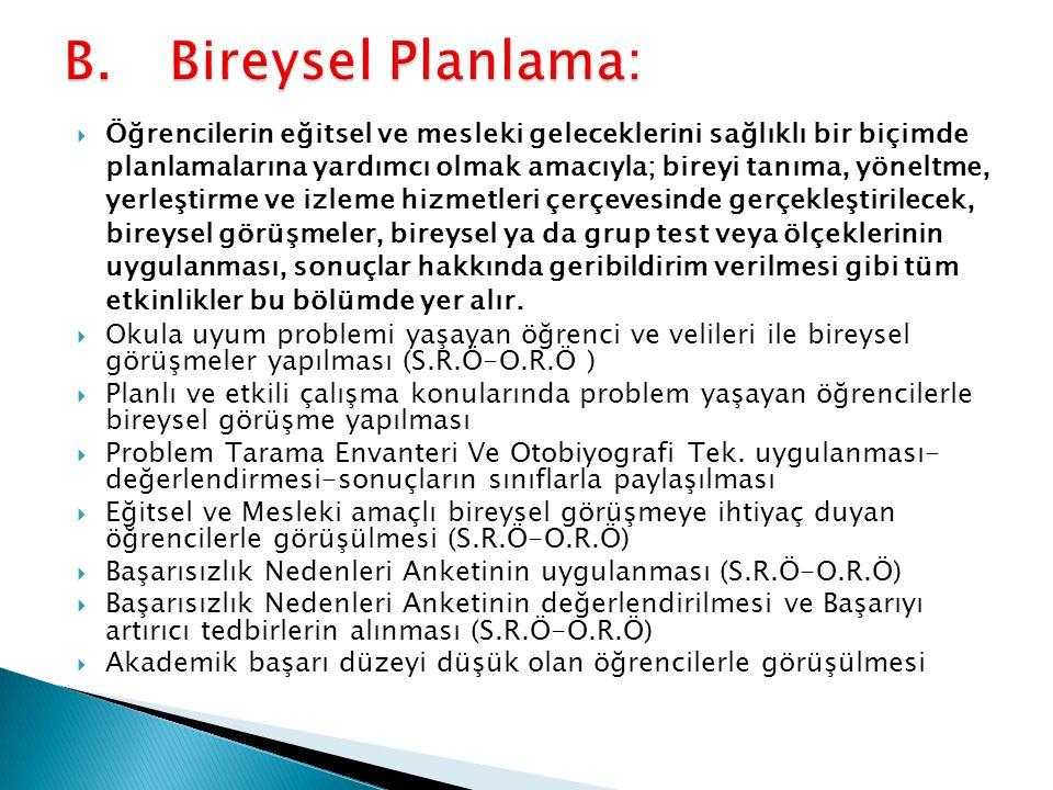 B. Bireysel Planlama: