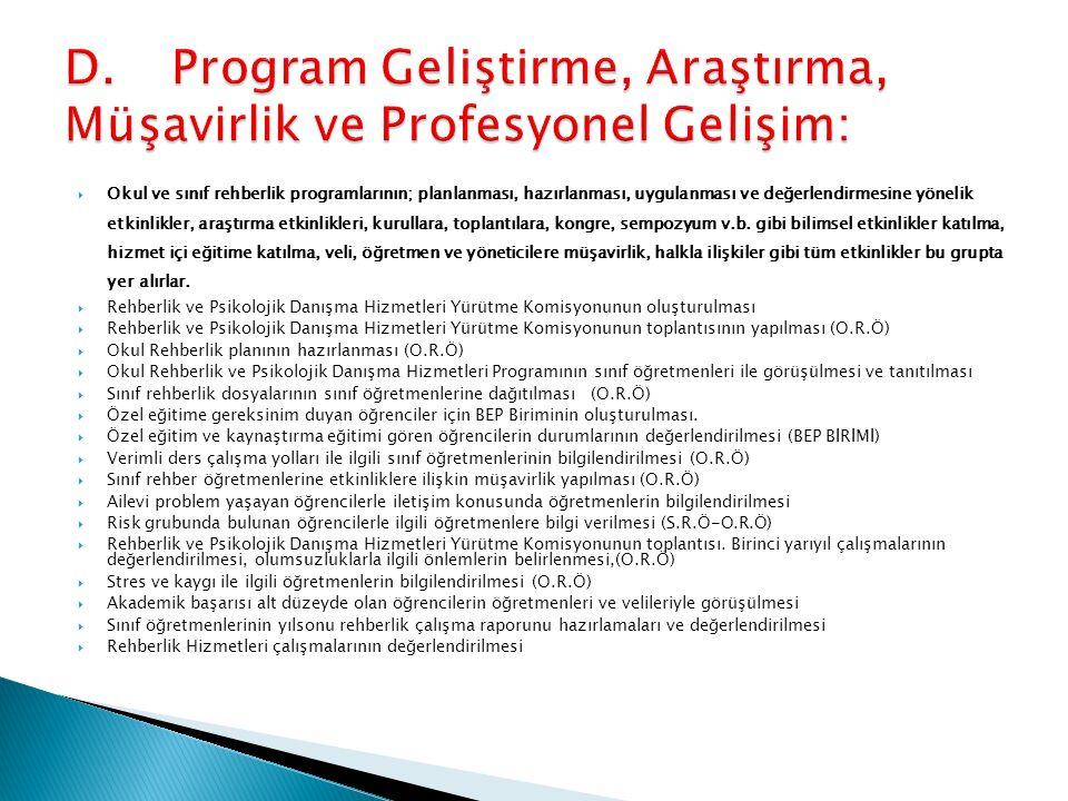 D. Program Geliştirme, Araştırma, Müşavirlik ve Profesyonel Gelişim: