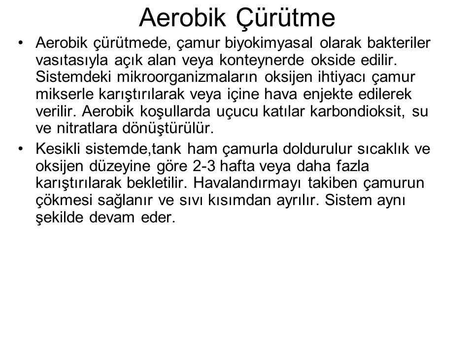 Aerobik Çürütme