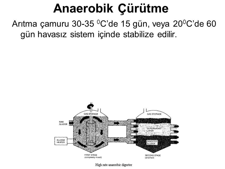 Anaerobik Çürütme Arıtma çamuru 30-35 0C'de 15 gün, veya 200C'de 60 gün havasız sistem içinde stabilize edilir.