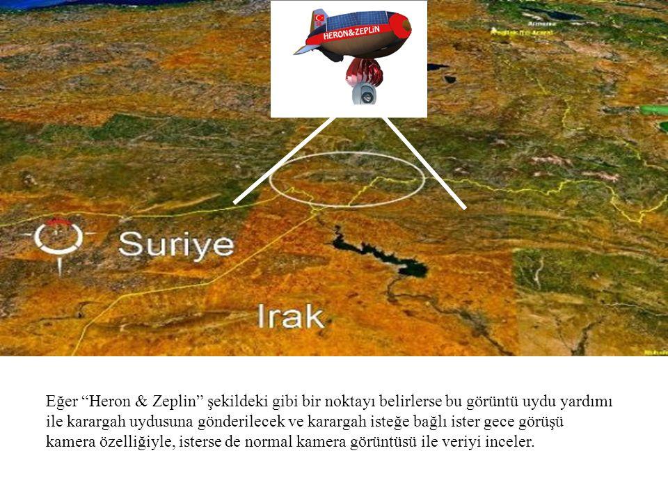 Eğer Heron & Zeplin şekildeki gibi bir noktayı belirlerse bu görüntü uydu yardımı